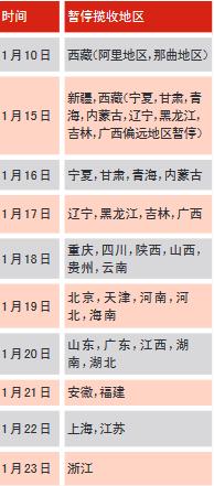 """快递进入""""春节模式"""" 浙江快件收发预计到1月23日"""