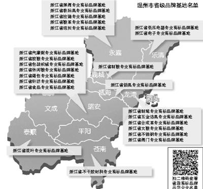 温州省级品牌基地24个,居全省第一